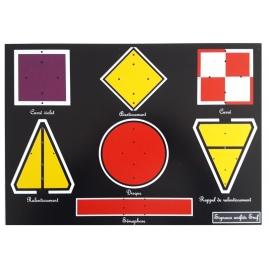 Tableau Signaux mécaniques unifiés